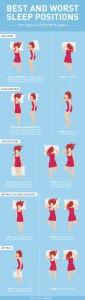 Látványos infografika arról, hogy hogyan (milyen pozícióban) aludjunk fájdalom nélkül